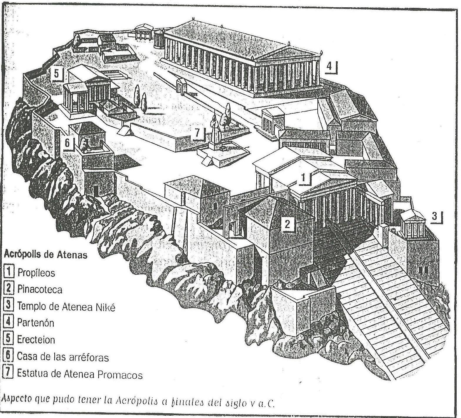 Depasoarte Claves Para Comprender La Arquitectura Griega