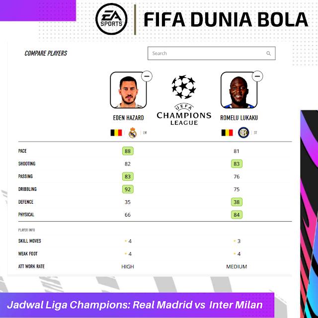 jadwal liga champions real madrid vs inter milan