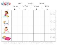 דפי עבודה סדר יום לילדים