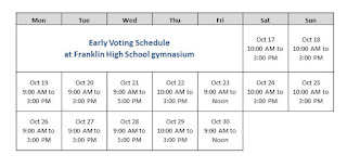 the early voting schedule for Franklin