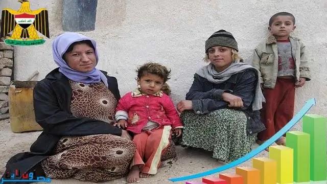 متوسط دخل الفرد في العراق، دخل الفرد في العراق، مستوي معيشة الفرد في العراق
