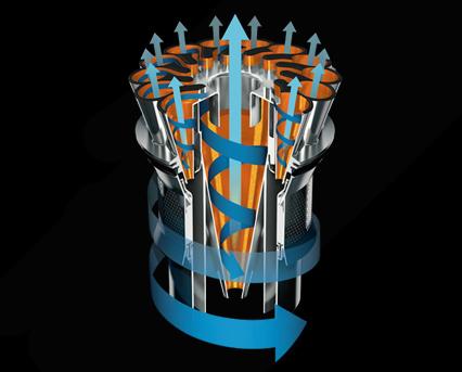 Циклонная технология дайсон пылесосы dyson dc52 animal turbine