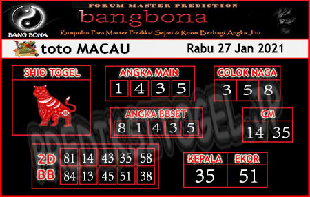 Khotbah Bangbon Toto Macau pada hari Rabu, 27 Januari 2021