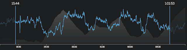 跑步配速會受到地型與風向影響
