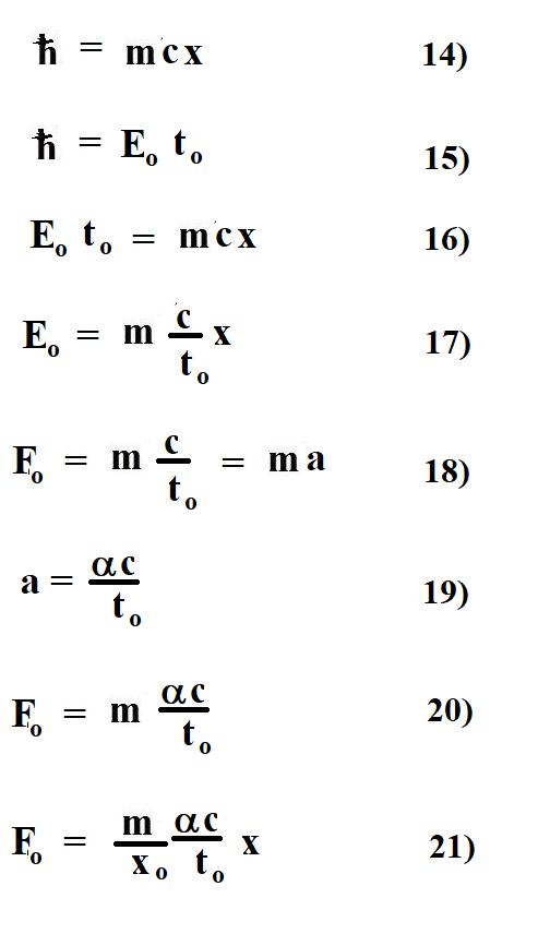 Gm Jackson Physics And Mathematics How A Mass Less Gluon