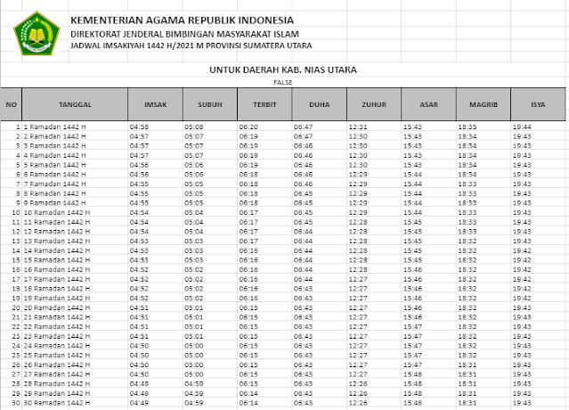 Jadwal Imsakiyah Ramadhan 1442 H Kabupaten Nias Utara, Sumatera Utara