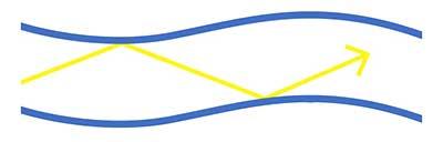 Cahaya melewati kabel fiber optik
