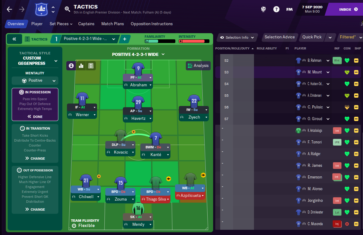 Football Manager 2021 Chelsea Tactic Formation
