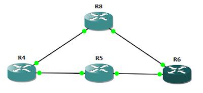 Тестовая сеть для работы с IGRP