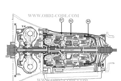 P0604 Internal Control Module Ram
