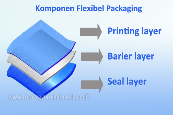 Komponen flexibel packaging