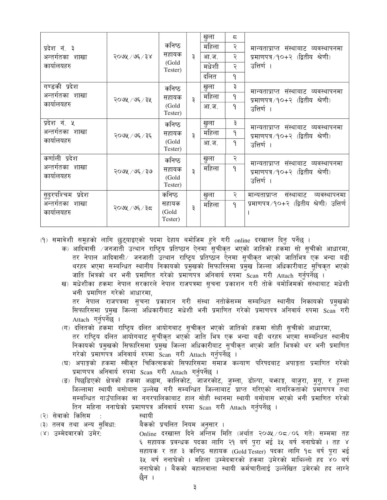 Nepal Bank Limited Announced Various Vacancies