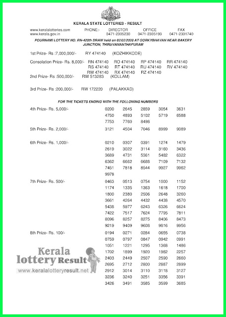 Kerala Lottery Result 02-02-2020 Pournami RN-428