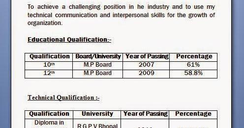 diploma resume format