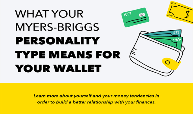 What does your personality mean to your wallet with Myers-briggs? #infographic
