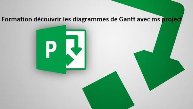 Formation découvrir les diagrammes de Gantt