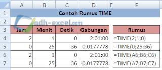 rumus TIME dalam Excel