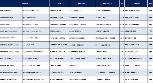 arbitros-futbol-designaciones-fase1sudamericana2