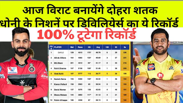 IPL 2020 virat dhoni record