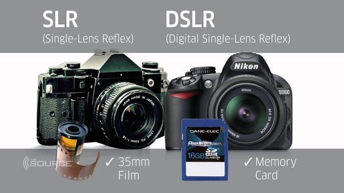 Apa sih Perbedaan Kamera SLR dan DSLR itu?