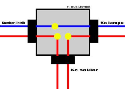 Diagram sambungan listrik tunggal