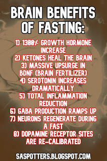 List of brain benefits of fasting
