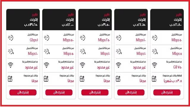 اسعار عروض بتلكو للانترنت المنزلي