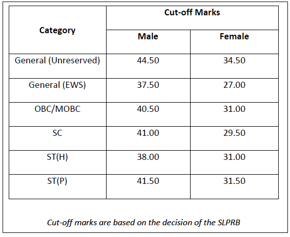 assam-police-si-cut-off-marks