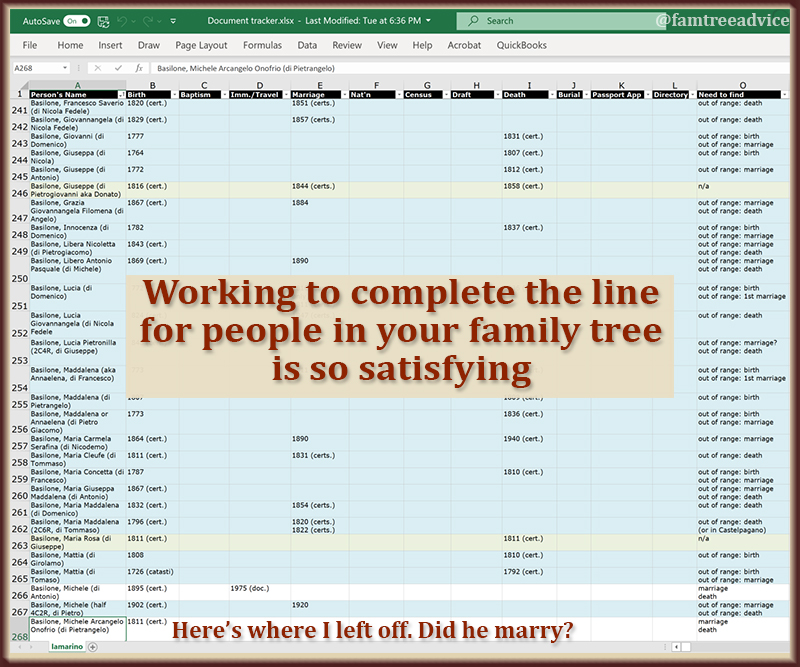 This inventory of which genealogy documents you have and which you need will help you make your family tree more complete. (Never finished, but more complete.)