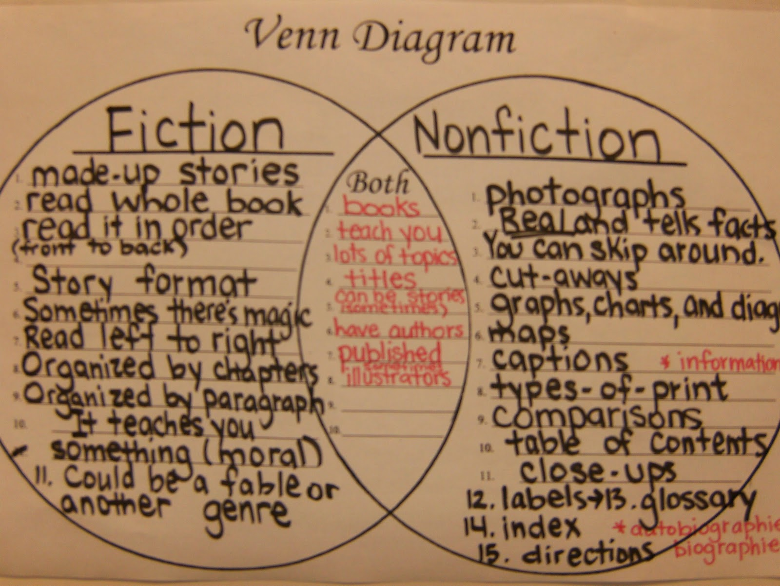 Nonfiction Conventions  One Extra Degree