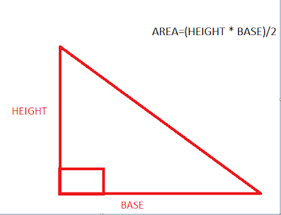 Java Program to Find Area of Triangle With Output