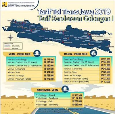 Tarif Tol Trans Jawa, Cipali , jakarta - bandung, Surabaya - Solo 2019