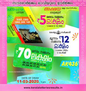 Keralalotteriesresults.in Keralalotteriesresults.in, akshaya today result: 11-3-2020 Akshaya lottery ak-436, kerala lottery result 11.3.2020, akshaya lottery results, kerala lottery result today akshaya, akshaya lottery result, kerala lottery result akshaya today, kerala lottery akshaya today result, akshaya kerala lottery result, akshaya lottery ak.436 results 11-03-2020, akshaya lottery ak 436, live akshaya lottery ak-436, akshaya lottery, kerala lottery today result akshaya, akshaya lottery (ak-436) 11/03/2020, today akshaya lottery result, akshaya lottery today result, akshaya lottery results today, today kerala lottery result akshaya, kerala lottery results today akshaya 11 3 20, akshaya lottery today, today lottery result akshaya 11/3/20, akshaya lottery result today 11.03.2020, kerala lottery result live, kerala lottery bumper result, kerala lottery result yesterday, kerala lottery result today, kerala online lottery results, kerala lottery draw, kerala lottery results, kerala state lottery today, kerala lottare, kerala lottery result, lottery today, kerala lottery today draw result, kerala lottery online purchase, kerala lottery, kl result,  yesterday lottery results, lotteries results, keralalotteries, kerala lottery, keralalotteryresult, kerala lottery result, kerala lottery result live, kerala lottery today, kerala lottery result today, kerala lottery results today, today kerala lottery result, kerala lottery ticket pictures, kerala samsthana bhagyakuri