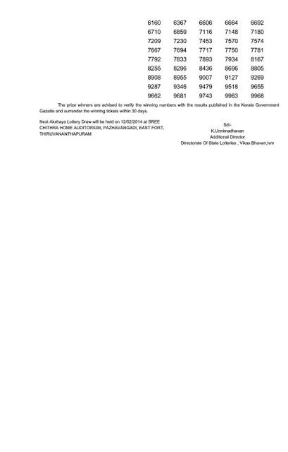 Kerala lottery result of Akshaya (AK-123-2) on  02 February 2014