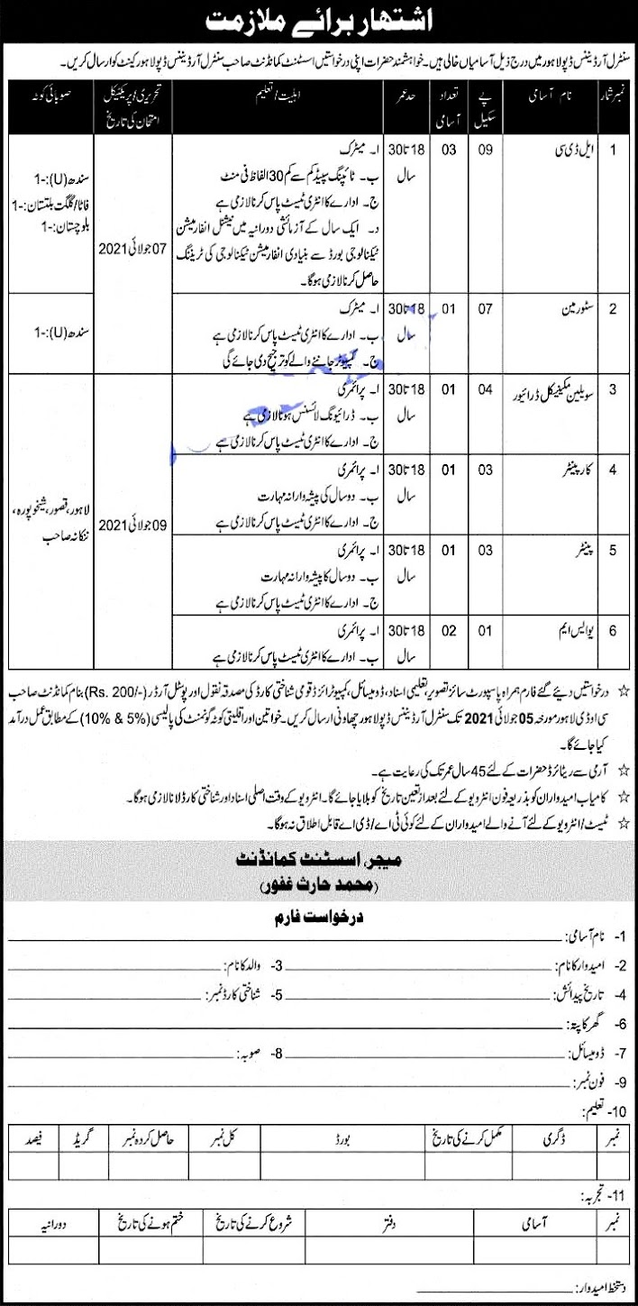 Latest Jobs in Central Ordnance Depot  Lahore 2021