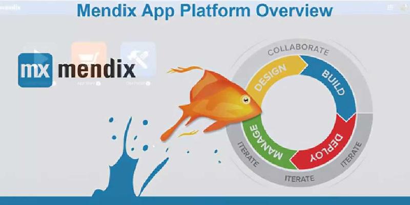 Mendix App Platform