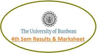 Burdwan University 4th Sem Result 2021