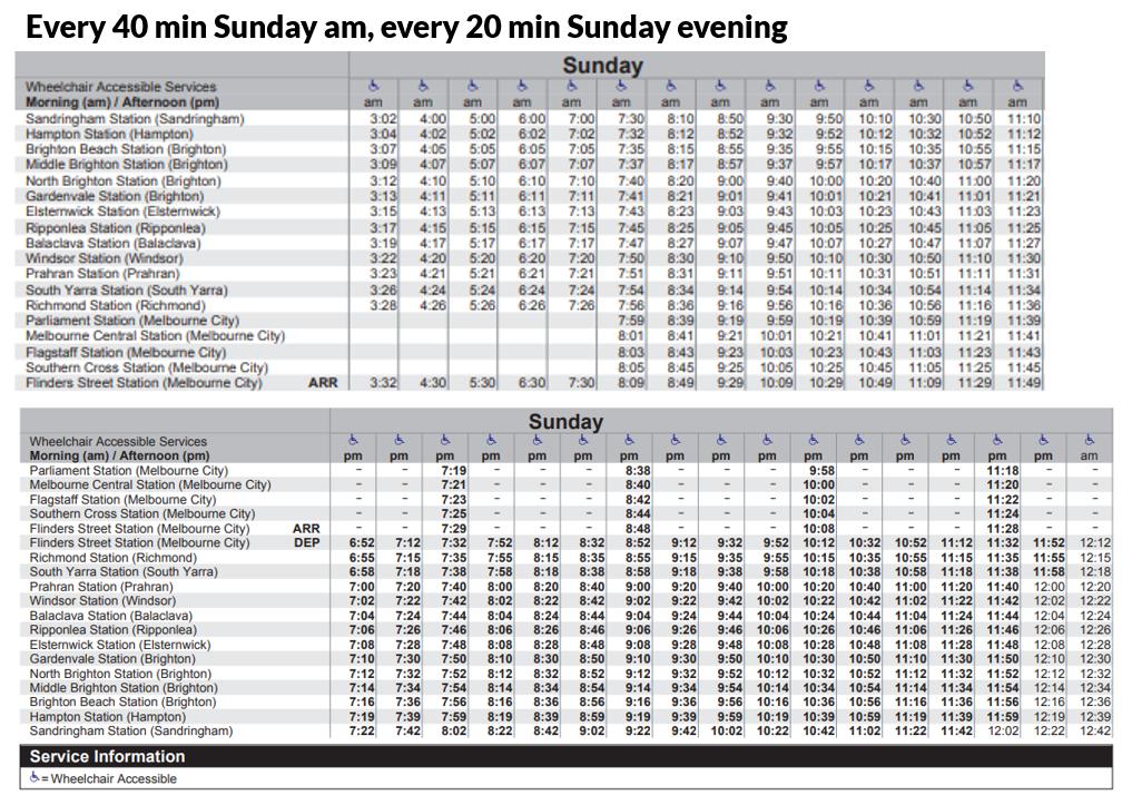 Frankston train line history betting free sport bet no deposit