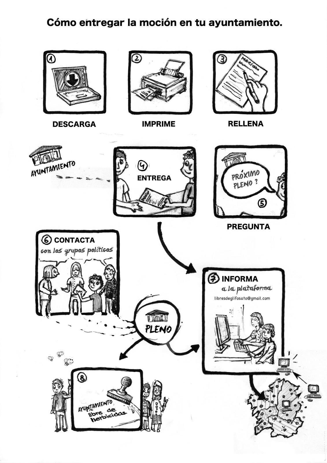 RURAL CONTEMPORÁNEA: #LibresdeGlifosato. Lluvia de