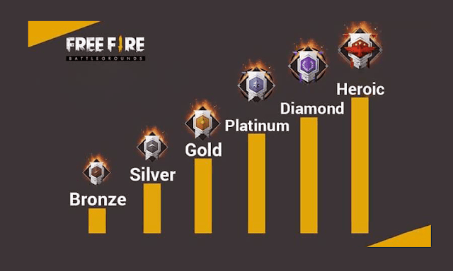 Ranked sampai Platinum untuk mendapatkan skin senjata gratis