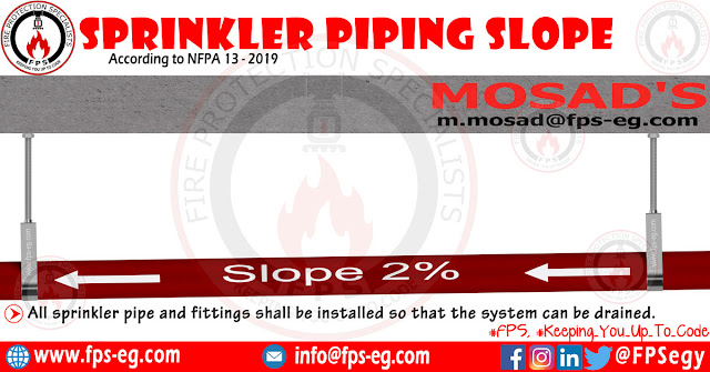 Sprinkler Piping Slope According to NFPA 13