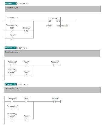 Level control program 4 Step 7