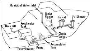 Winterize My Boat This Is Topic To In in addition Continuous Fermentation Through Fixed together with Images Sulfuric Acid Analytical Grade besides Jaguar Other 1997 Jag Xk8 Fuel Filter Location together with Fuel Ethanol. on ethanol fuel filter