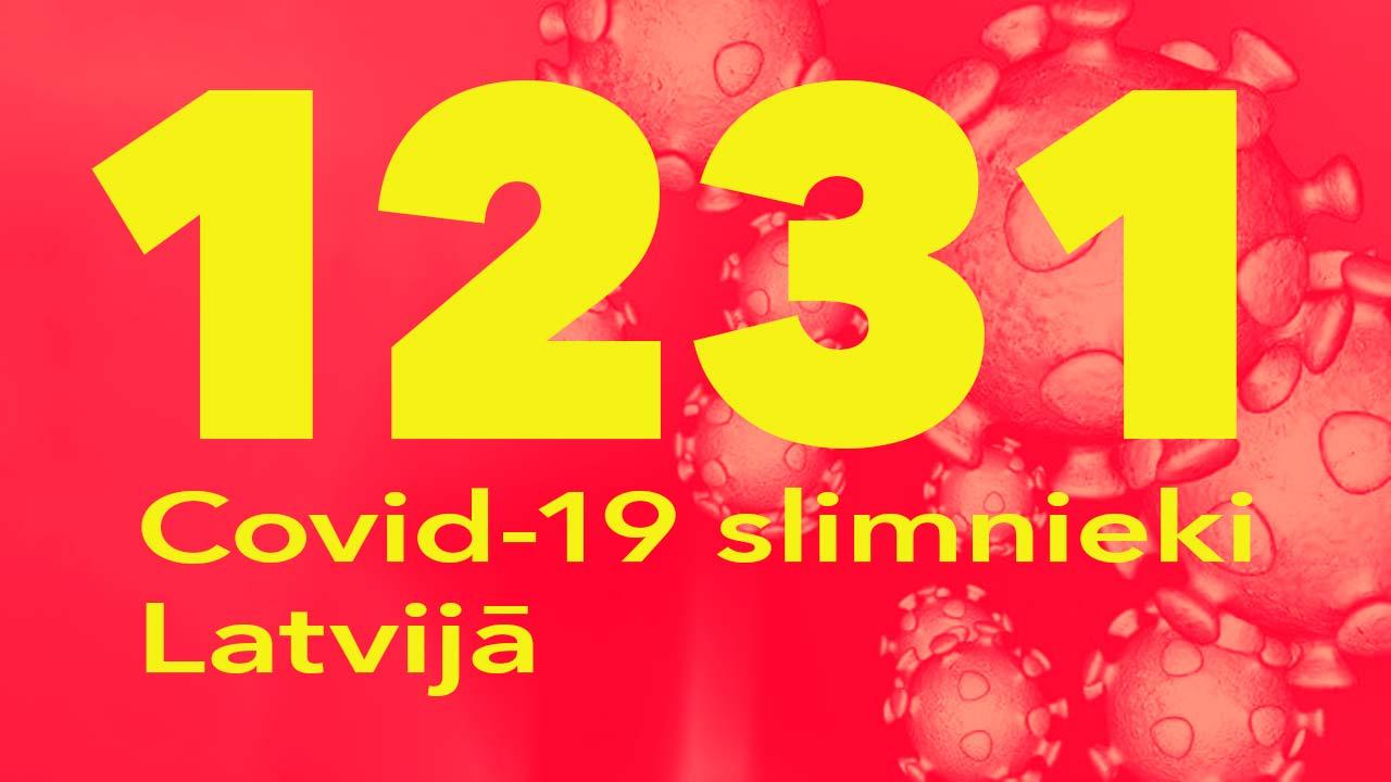 Koronavīrusa saslimušo skaits Latvijā 31.07.2020.