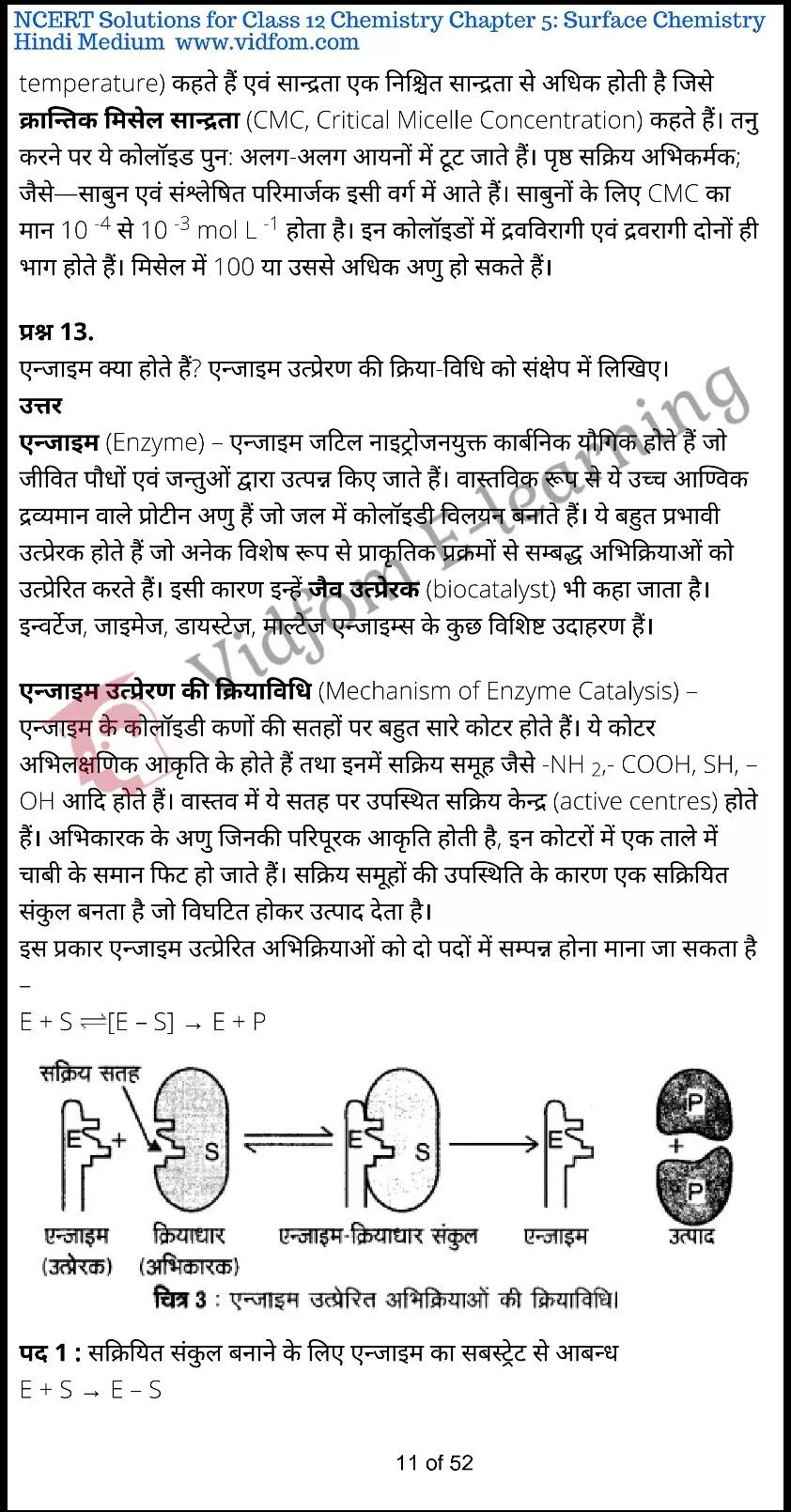 class 12 chemistry chapter 5 light hindi medium 11