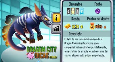 Dragão Aterrorizante - Informações