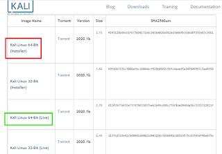 Type Kali Linux Dijalankan Live USB