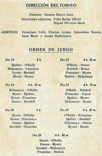 Dirección y rondas del I Torneo Internacional de Terrassa 1960