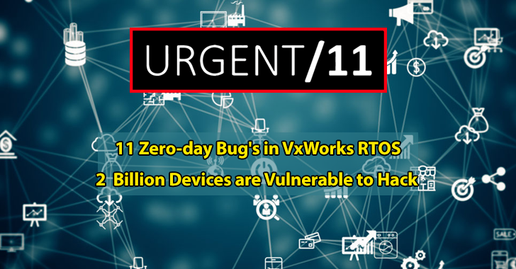 URGENT/11  - URGENT11 - 11 Zero-Day Vulnerabilities Found in VxWorks RTOS