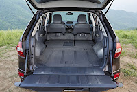 New Renault Koleos trunk